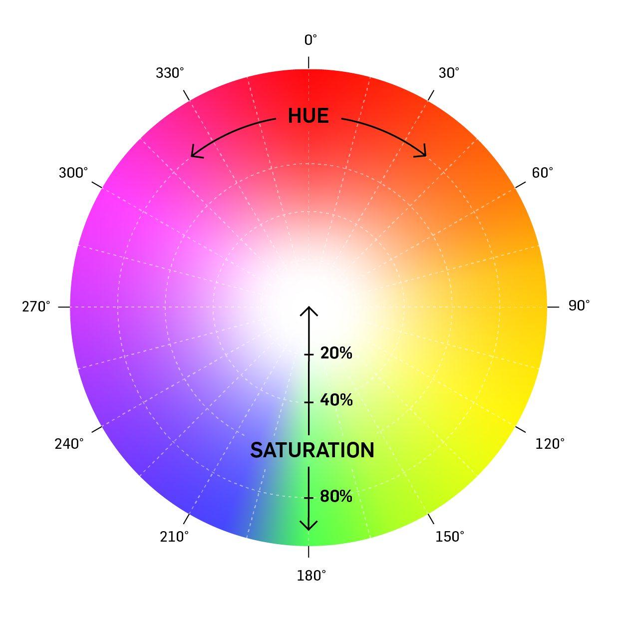 Hive Lighting Built Bright Hornet Wire Diagram 200 C Photometrics